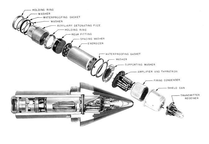 history and technology - crosley u0026 39 s secret war effort